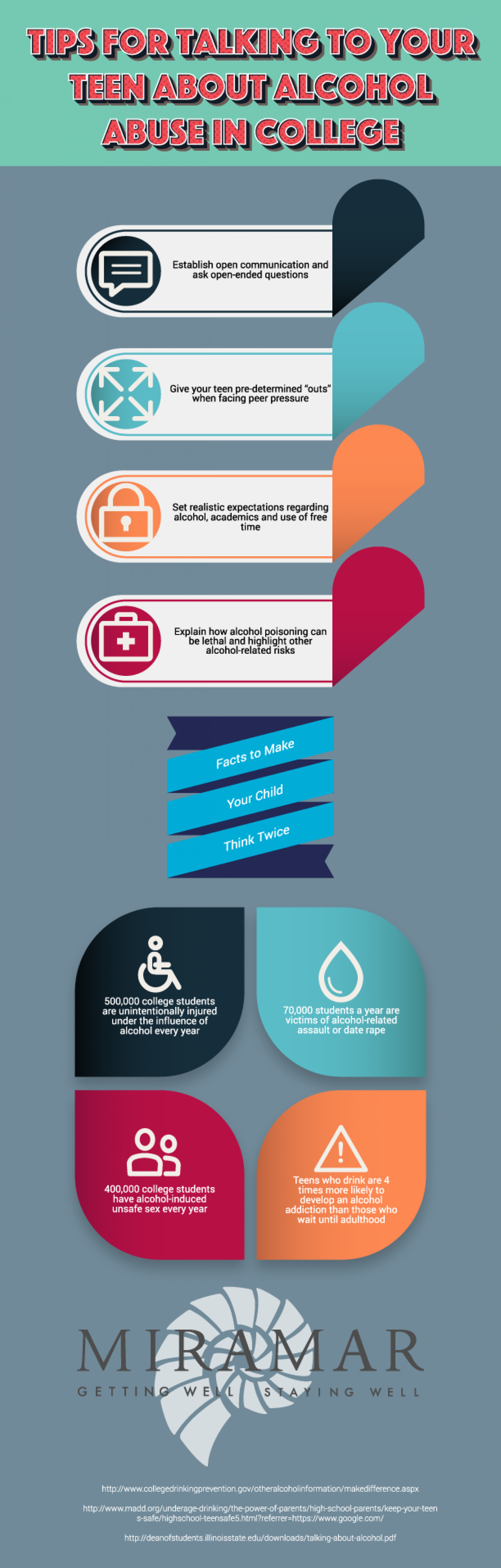 Tips for Talking to Your Teen About Alcohol Abuse in College Infographic