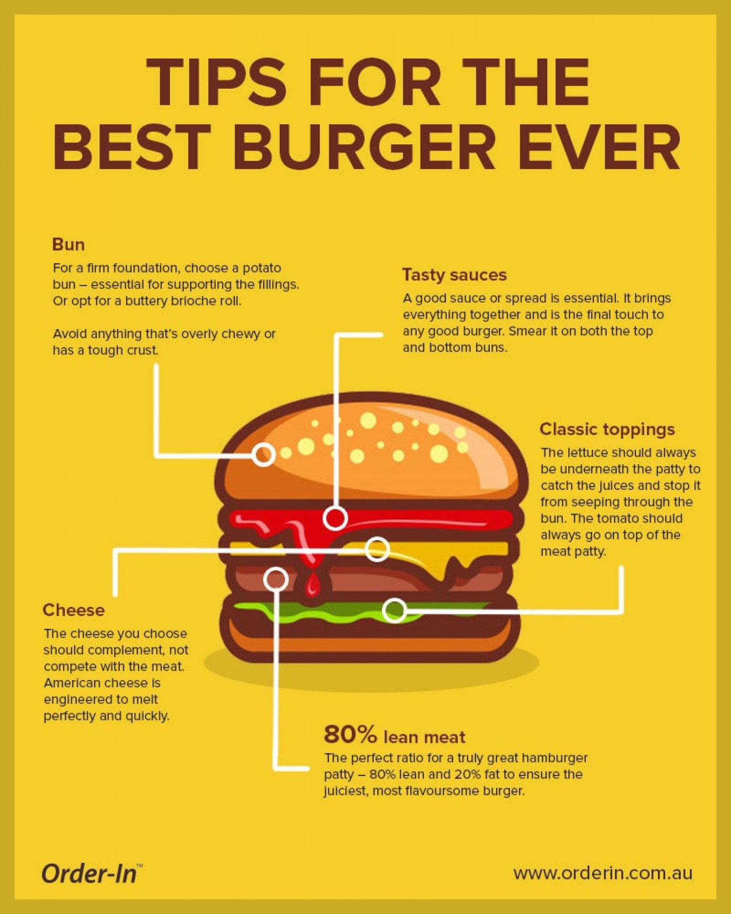 Tips for the best burger! Infographic