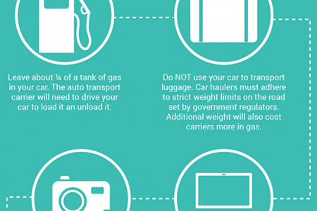 Tips for Transporting Your Car Infographic