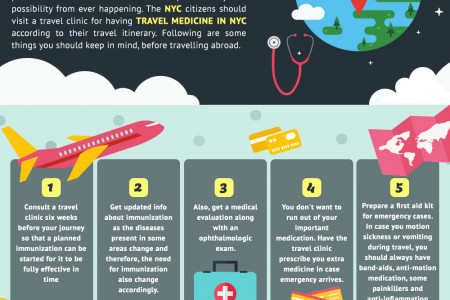Tips For Travelling Safely With Adequate Travel Medicine Infographic