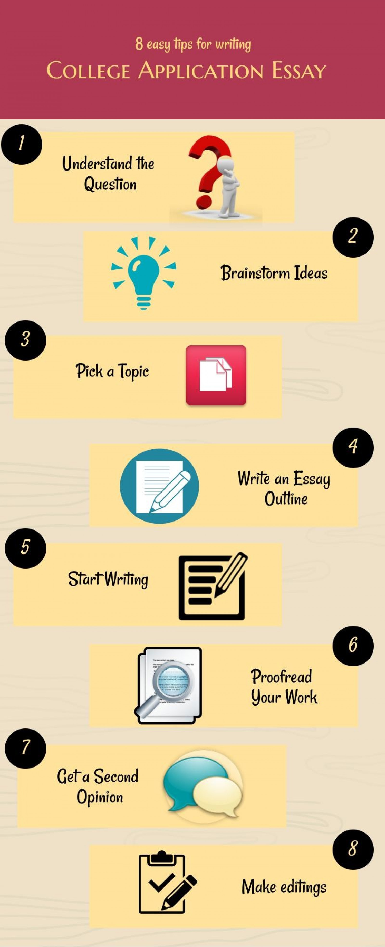 Tips For Writing The College Application Essay