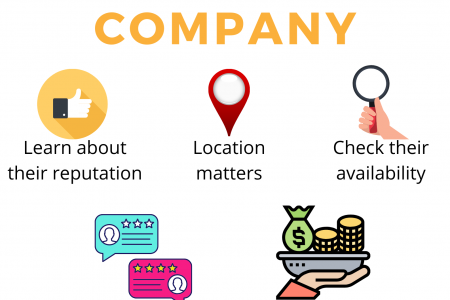 Tips How to Choose a Moving Company  Infographic