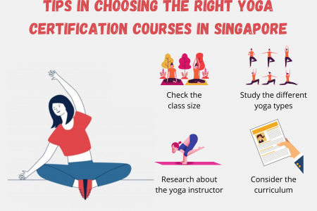 Tips in Choosing the Right Yoga Certification Courses in Singapore Infographic