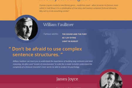 Tips of Famous Writers for Improving Your Style  Infographic