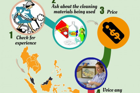 Tips on choosing a good house cleaning service Infographic