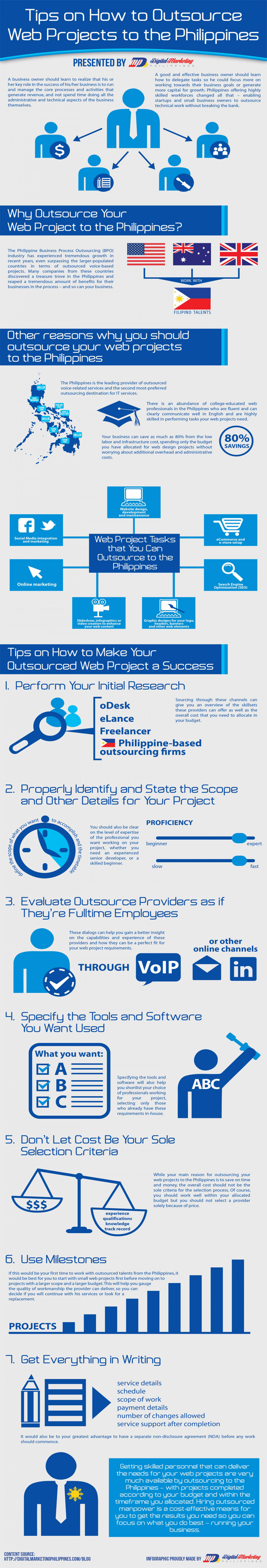 Tips on How to Outsource Web Projects to the Philippines Infographic