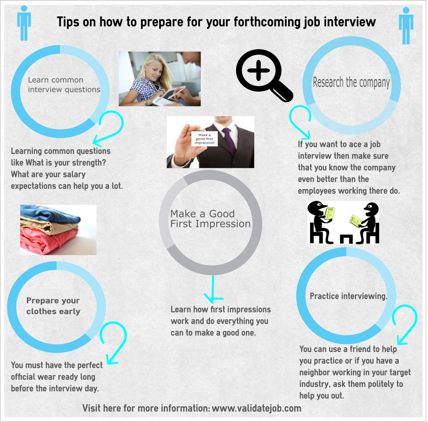 ten tips for impressive job interviews They can make the most confident job hunter nervous use our interview tips and advice and get ready to impress page contents impressive answers.