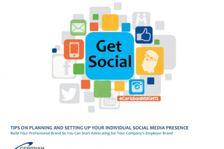 Tips on Planning and Setting up Your Individual Social Media Presence | Ceridian Infographic