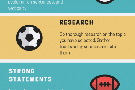 Tips on writing an academic research paper Infographic
