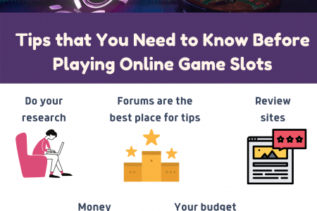 Tips that You Need to Know Before Playing Online Game Slots Infographic