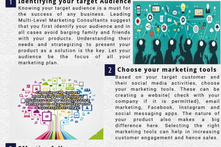 Tips To Achieve Success in Network Marketing Infographic