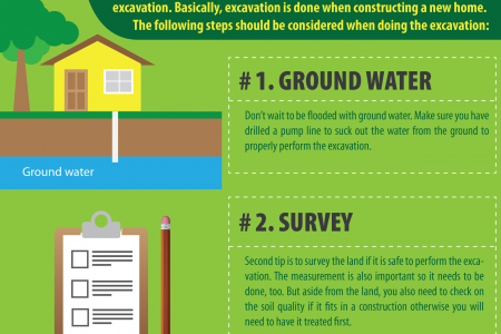 Tips to be remembered in Home Excavation Infographic