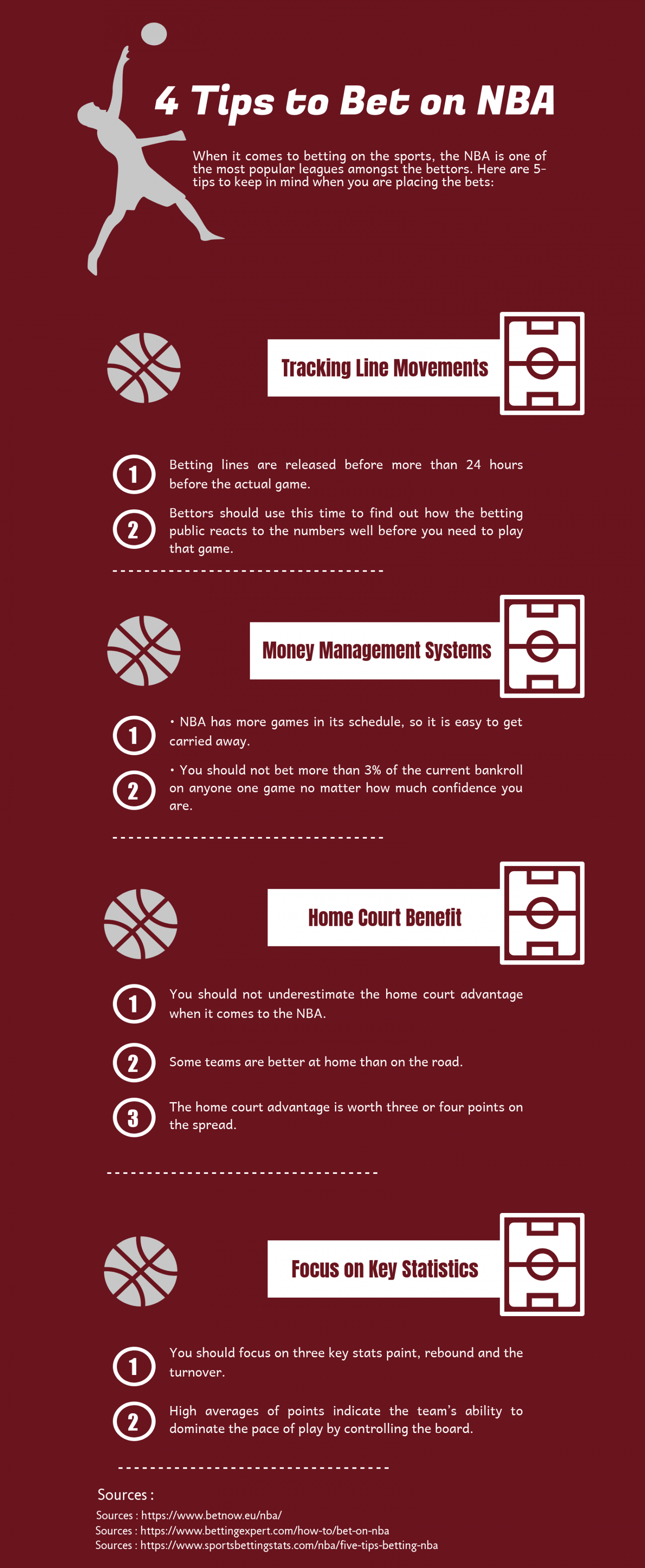 Tips to Bet on NBA