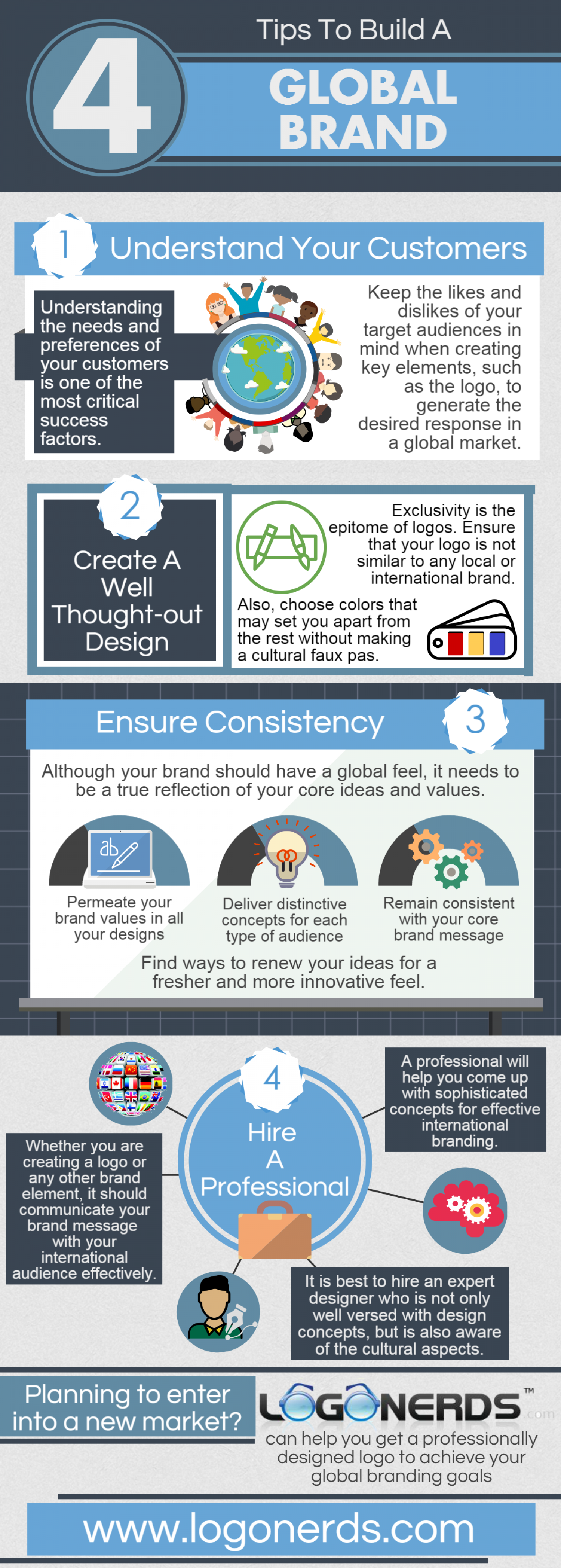 Tips to build a Global brand Infographic