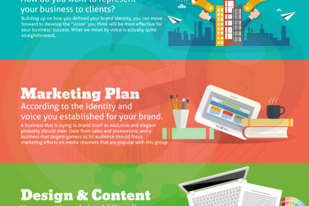 Tips to Build Your Personal Brand Infographic