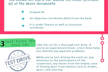 Tips To Buy A Used Car In India With No Regrets — 5 Simple Guidelines Infographic