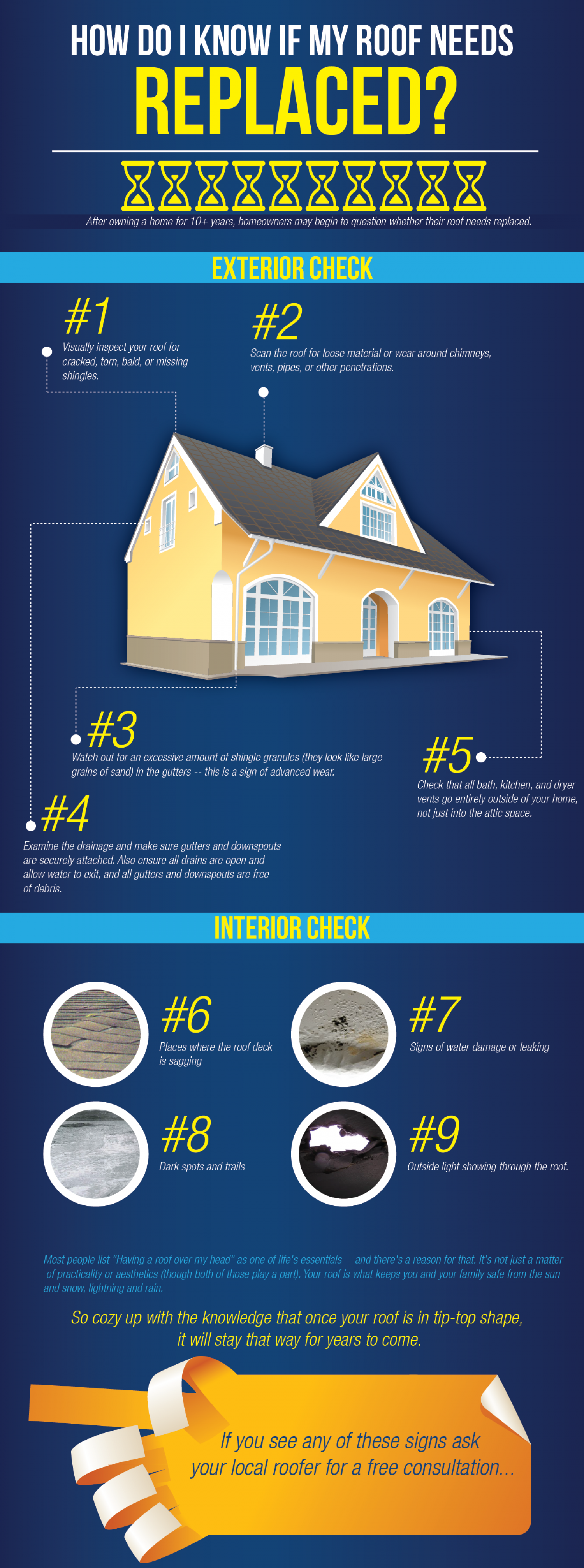 Tips to Check and Replace Your Roofings Infographic