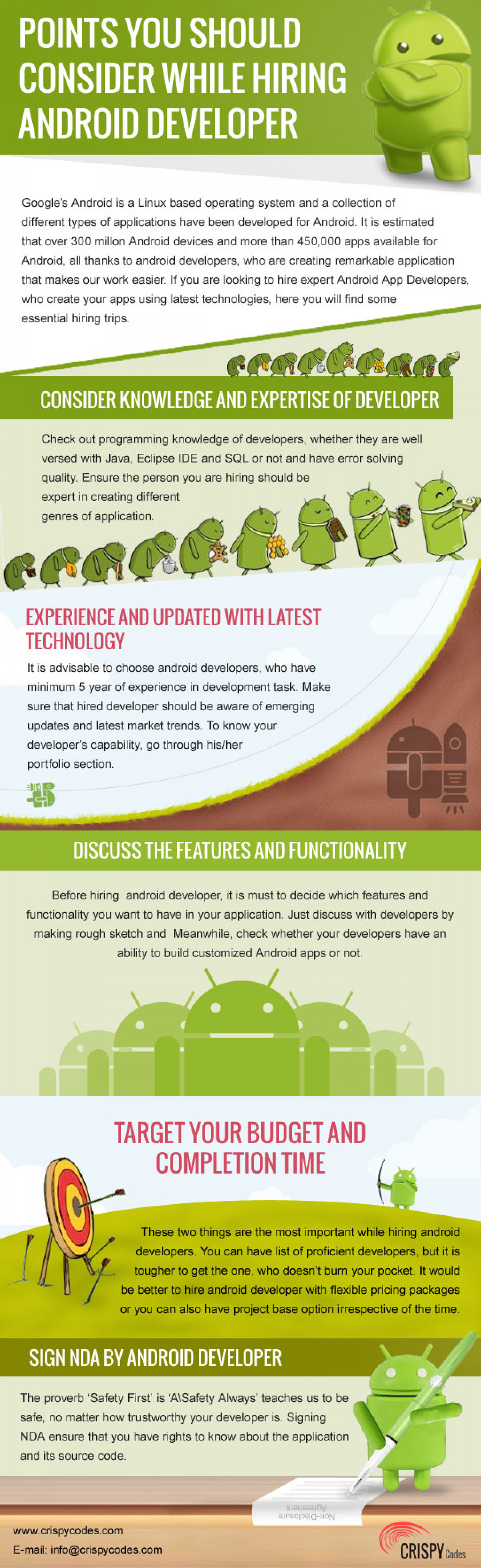 Points You Should Consider While Hiring Android Developer Infographic