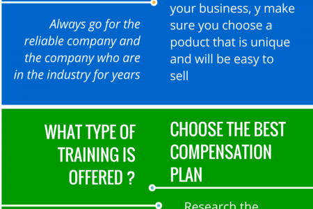 Tips to Choose Best Network Marketing Company Infographic
