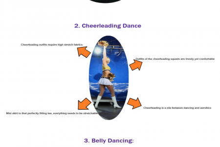 Tips to Choose Right Dress for Dance Infographic