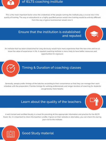 Tips To Choose The Best IELTS Coaching Institute in Chandigarh Infographic