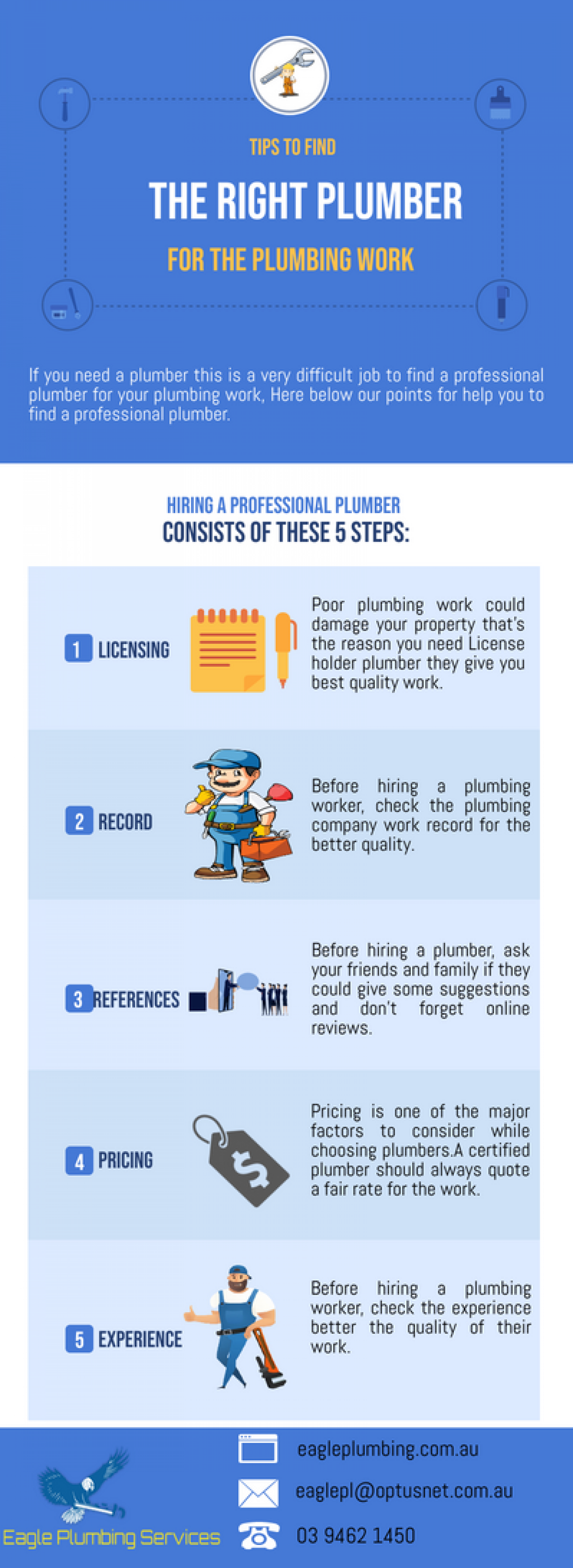 Tips To Find The Right Plumber For The Plumbing Work Infographic