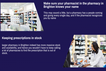 Tips To Finding A Good Pharmacy Infographic