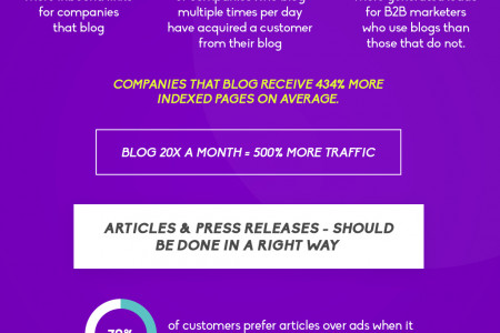 Tips to Get Better Online Results in 2020 for Your Law Firm with Content Infographic