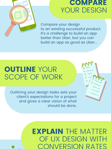 Tips to Handle Arguments on Your UX Design Infographic