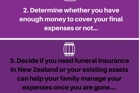 Tips to Help People Apply Funeral Insurance in New Zealand Infographic