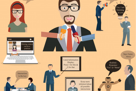 Tips To Improve The User Experience For Voice Based Products Infographic