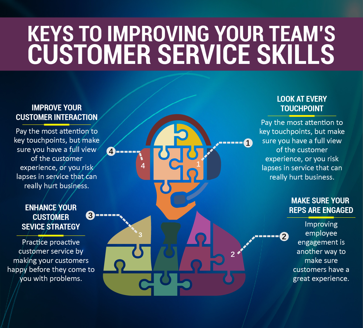 tips to improve your customer service skills visually