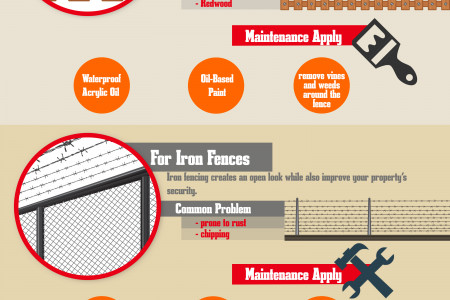Tips to Maintain your Fence's New Appearance Infographic
