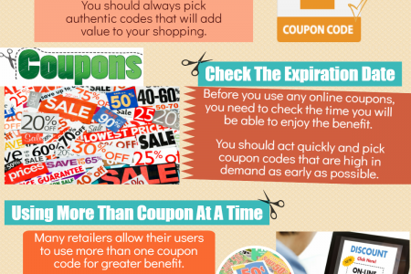 Online coupons infographics visual tips to make the most of your online coupons infographic fandeluxe Image collections