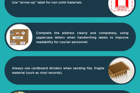 Tips to Packaging Infographic