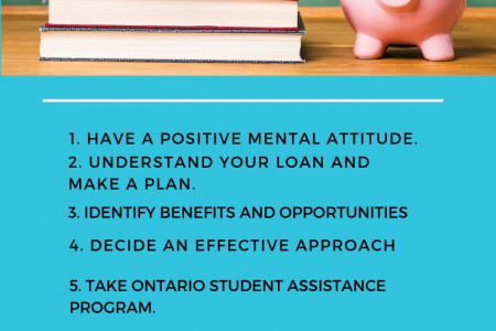 Tips to pay student loan quickly Infographic