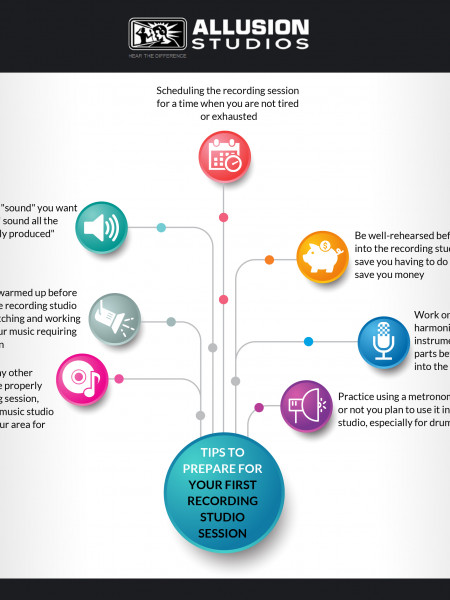 Tips To Prepare For Your Next Recording Studio Session Infographic