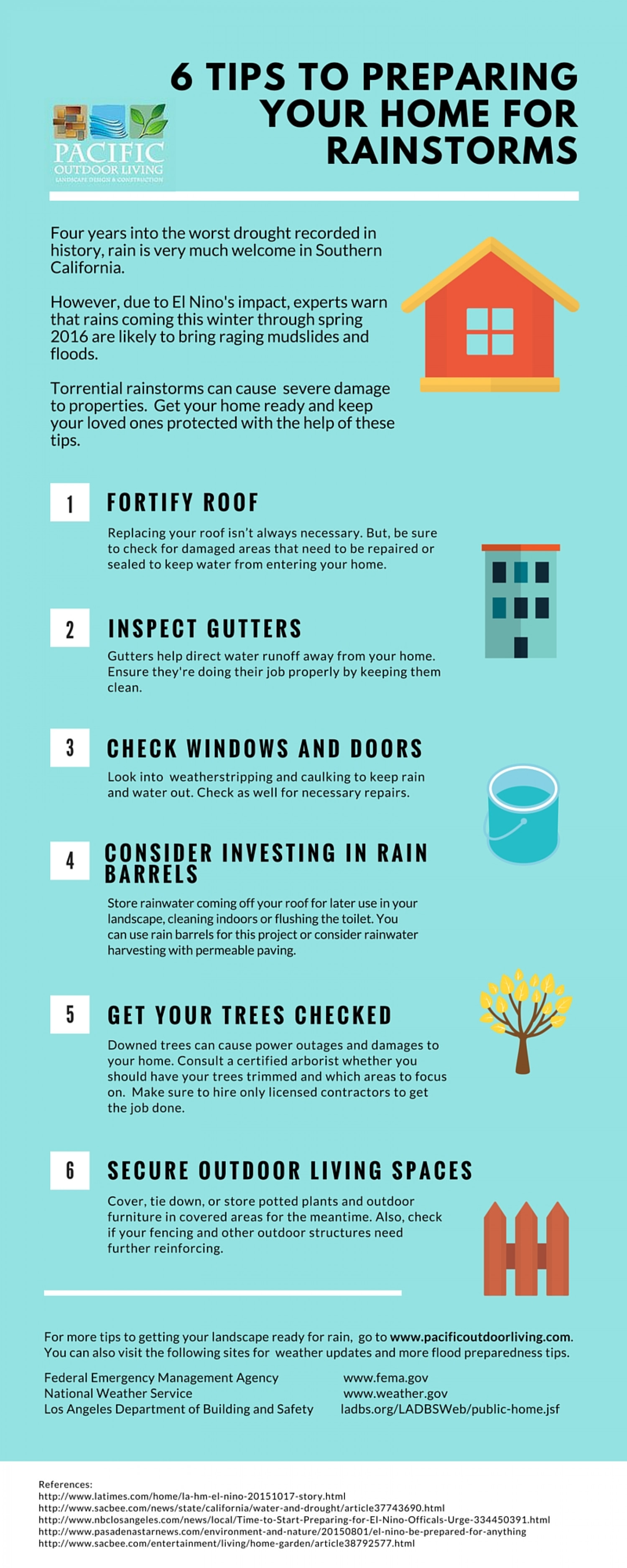 Tips to Preparing Your Home for Rainstorms Infographic