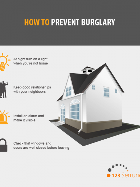 Tips to prevent burglary Infographic