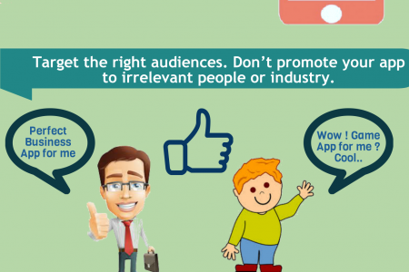Tips to Promote Your Mobile App For Instant and Massive Exposure Infographic