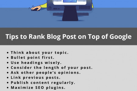 Tips to Rank Blog Post on Top of Google Infographic