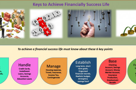 Tips to reach the financially high Infographic
