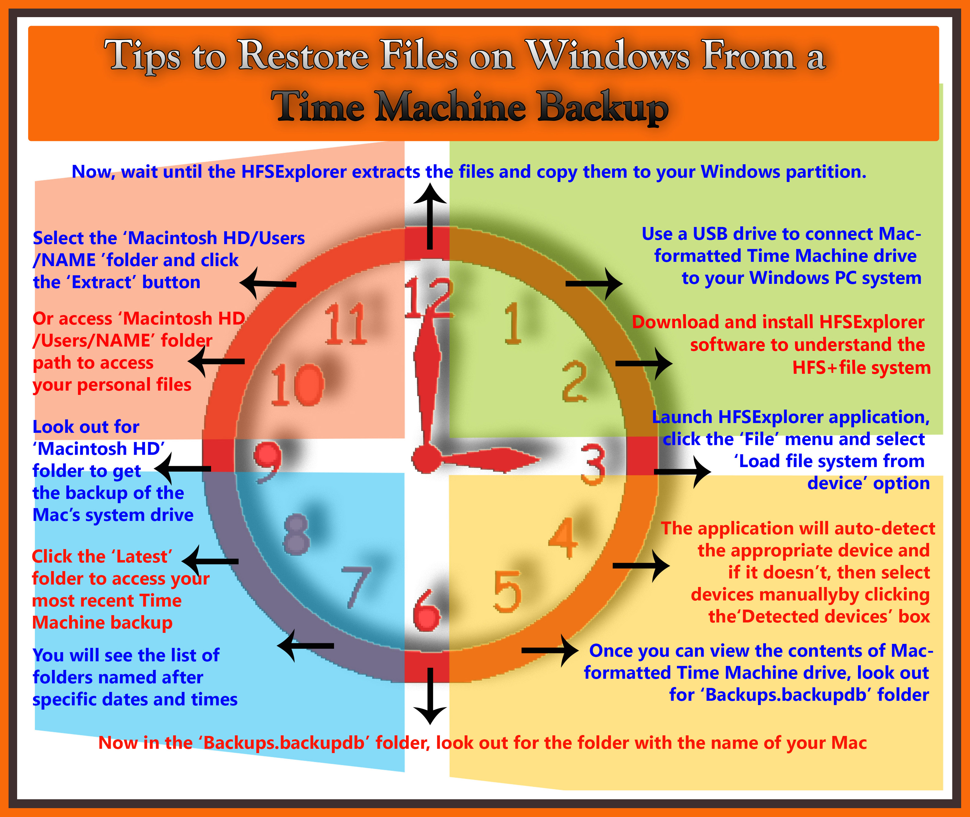Tips to Restore Files on Windows From a Time Machine Backup   Visual.ly