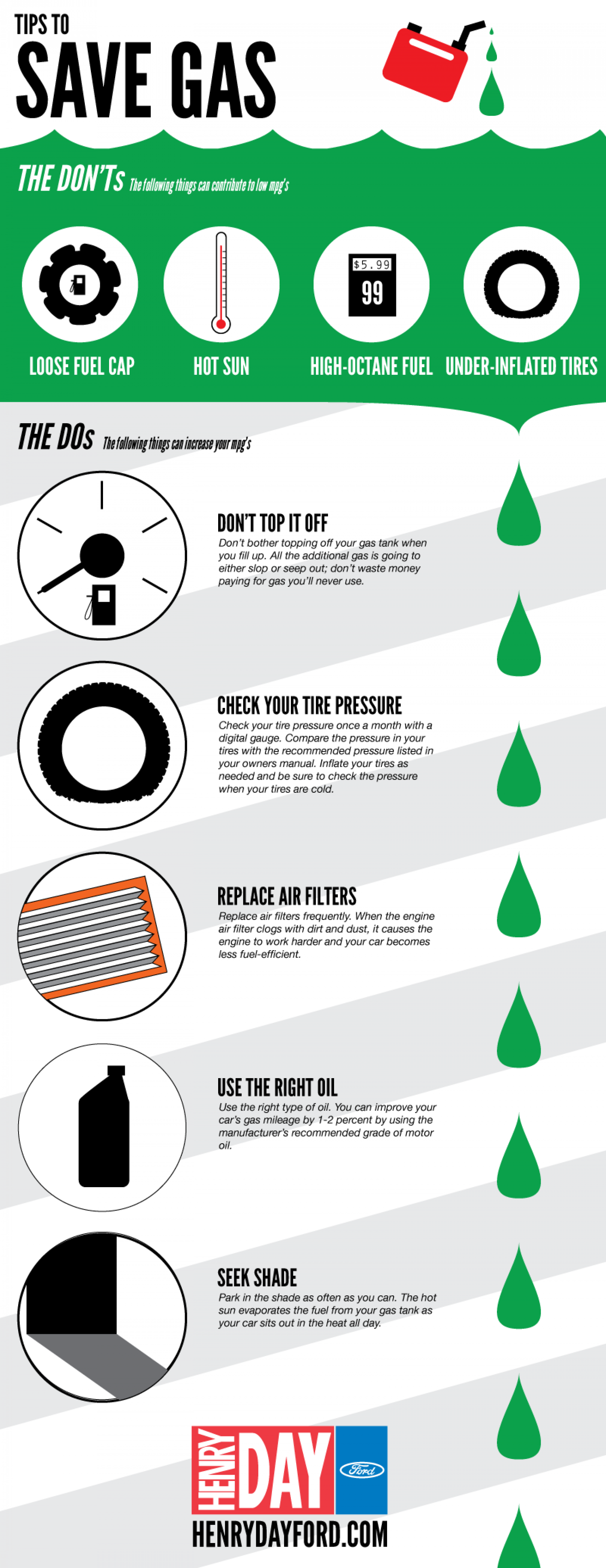 Tips to Save Gas Infographic