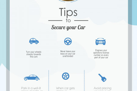 Tips to Secure your Car Infographic