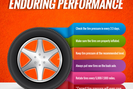 Tire care tips for enduring performance Infographic