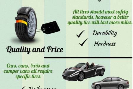 Tire Dealers in Sonoma County, CA Infographic