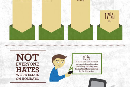 'Tis the Season ... to Work! Infographic