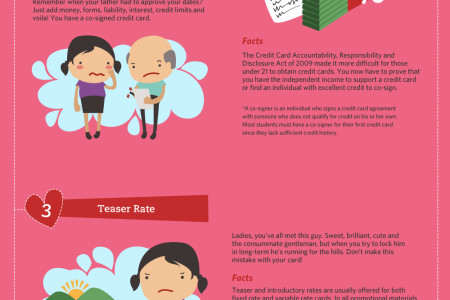 'Tis the Season to Break up...with your credit cards Infographic