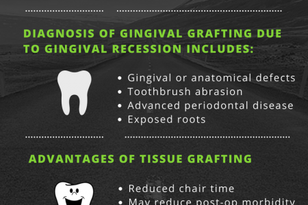 Tissue Graft: Benefits of Gum Grafting Infographic